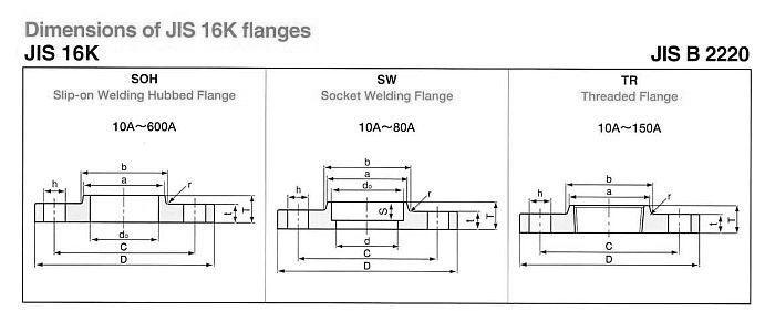 JIS B2220 Flanges   JIS B2220 Flanges Manufacturer   JIS