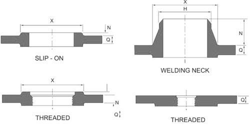 ANSI B16 5 Reducing Flanges | Reducing Flanges manufacturers
